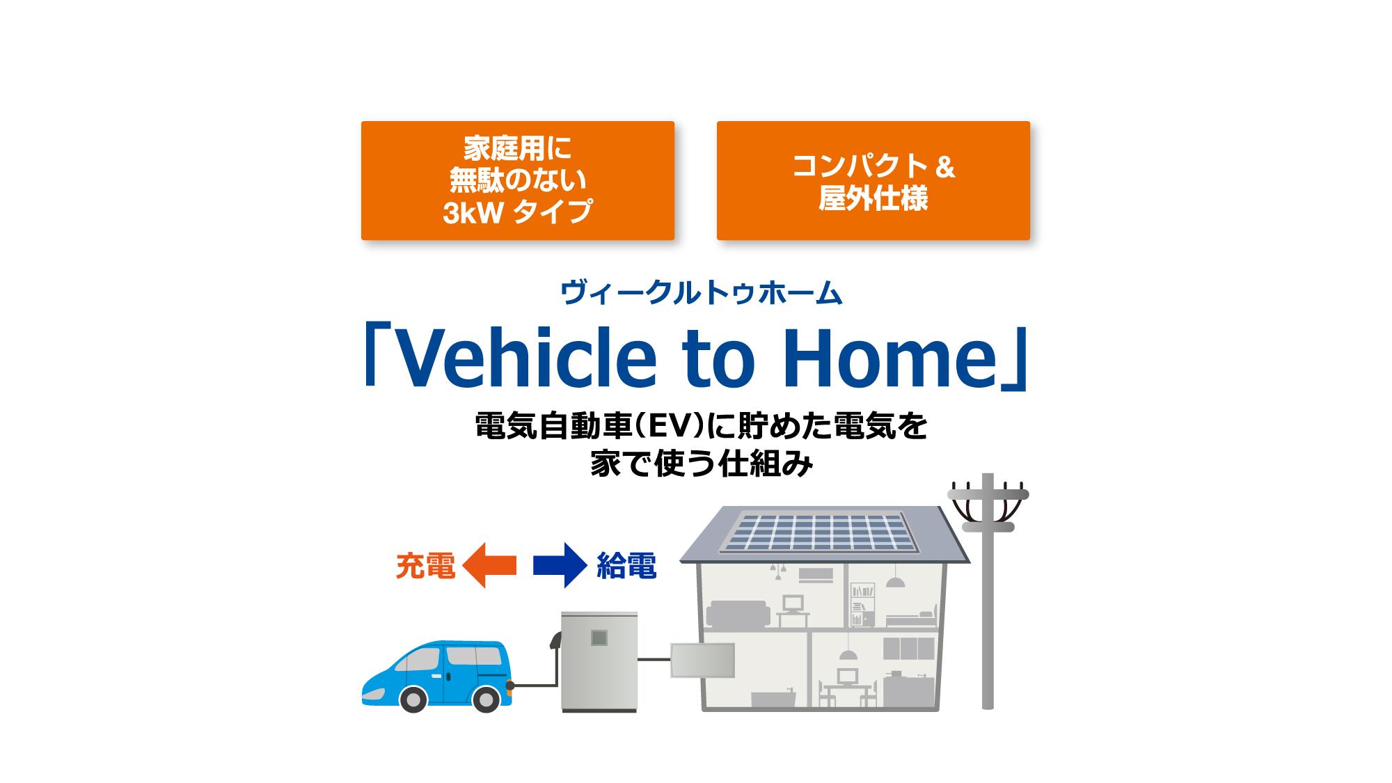 Vehicle to Home ヴィークルトゥホーム